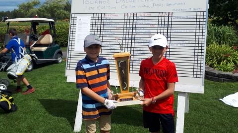 Résultat Triple Défi Junior golf Trois-Saumons