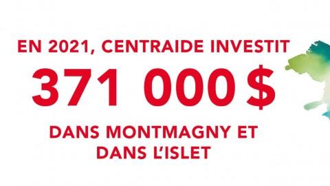 Centraide investit un montant record de 371 000 $ pour soutenir 12 organismes de Montmagny et de L'Islet