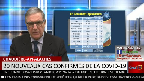 Bonjour Côte-du-Sud - Vendredi 19 mars 2021